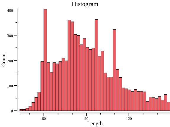 histogram.png